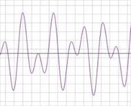 پاو وینت معرفی سیگنال های زمان پیوسته و زمان گسسته