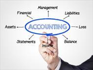 تحقیق مقیاس (اندازه گیری) در حسابداری